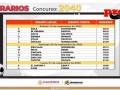 Horarios partidos Progol del concurso 2039 – Partidos del Sábado 19 al Lunes 21 de Septiembre del 2020