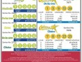 Resultados Tris y Chispazo del Viernes 18 de Septiembre del 2020
